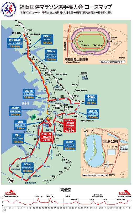 2019年福岡国際マラソンのコースと高低差のマップ