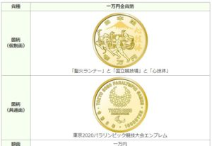 2020年2月に発行される東京パラリンピック記念一万円金貨のデザイン